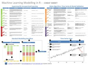 Machine Learning Modelling in R : : Cheat Sheet